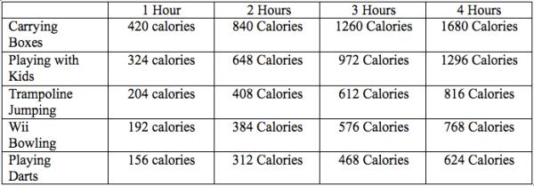 Fitness Chart