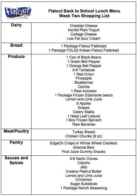 Week Two Healthy Lunch Shopping List